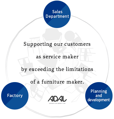 Supporting our customers as service maker by exceeding the limitations of a furniture maker.